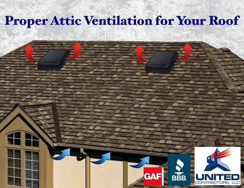 Why Is Proper Attic Ventilation So Important For Your