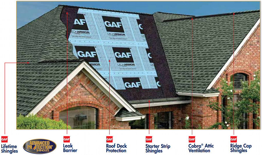 certified roofing company